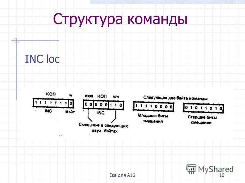 Isa для A1610 Структура команды INC loc