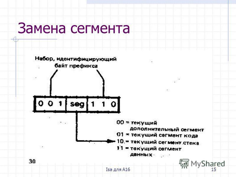 Isa для A1615 Замена сигмента