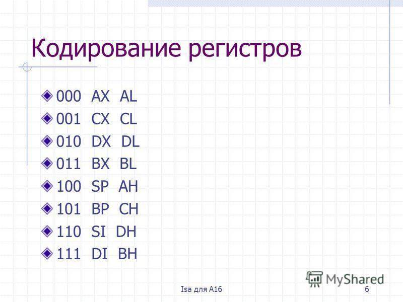 Isa для A166 Кодирование регистров 000 AX AL 001 CX CL 010 DX DL 011 BX BL 100 SP AH 101 BP CH 110 SI DH 111 DI BH
