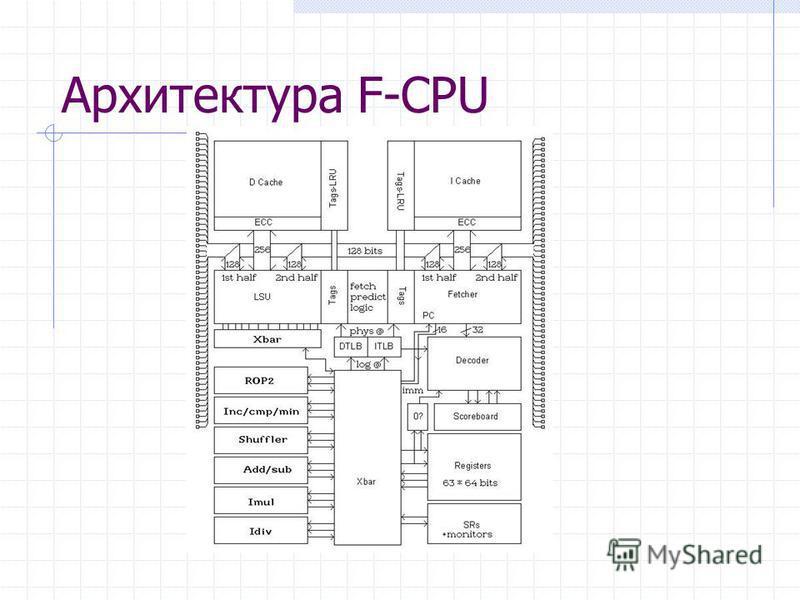 Архитектура F-CPU