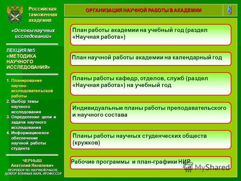 Презентация на тему УЧЕБНАЯ ДИСЦИПЛИНА ОСНОВЫ НАУЧНЫХ  4 Российская таможенная