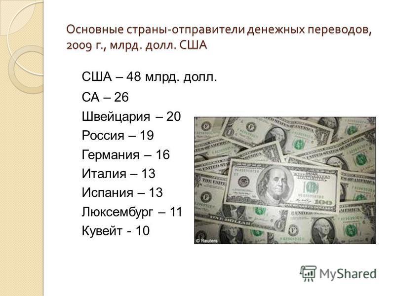 Основные страны - отправители денежных переводов, 2009 г., млрд. долл. США США – 48 млрд. долл. СА – 26 Швейцария – 20 Россия – 19 Германия – 16 Италия – 13 Испания – 13 Люксембург – 11 Кувейт - 10