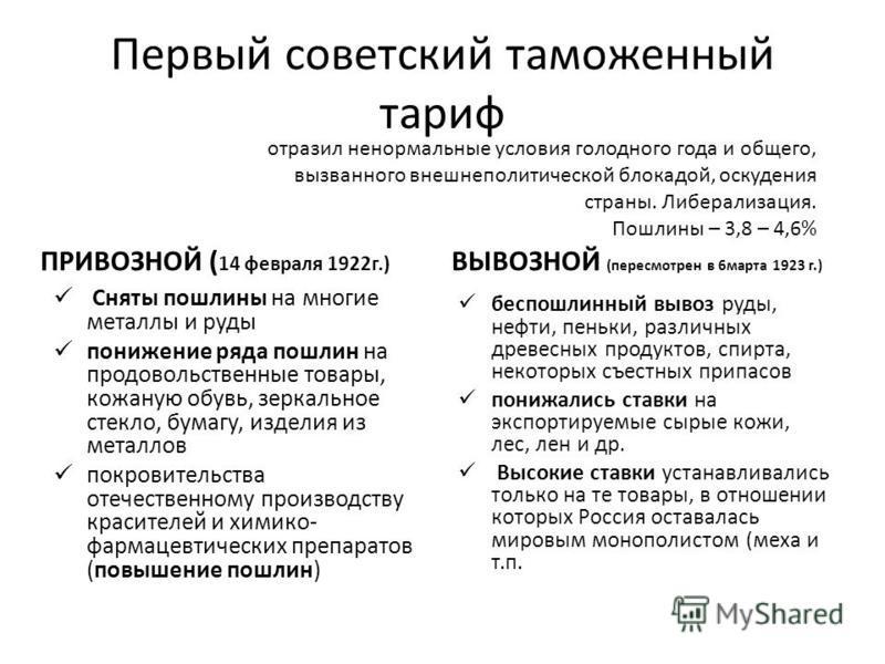 Первый советский таможенный тариф ПРИВОЗНОЙ ( 14 февраля 1922 г.) Сняты пошлины на многие металлы и руды понижение ряда пошлин на продовольственные товары, кожаную обувь, зеркальное стекло, бумагу, изделия из металлов покровительства отечественному п