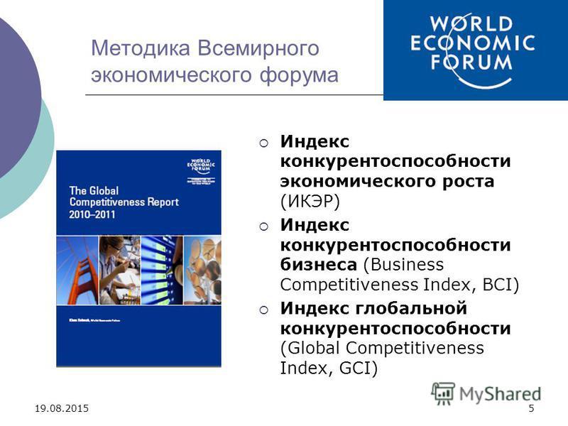 19.08.20155 Методика Всемирного экономического форума Индекс конкурентоспособности экономического роста (ИКЭР) Индекс конкурентоспособности бизнеса (Business Competitiveness Index, BCI) Индекс глобальной конкурентоспособности (Global Competitiveness