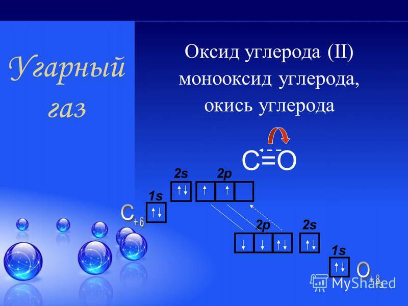 12 Рассмотреть строение, получение, химические свойства и применение оксидов углерода; Выявить биологическое действие изучаемых веществ на живые организмы.