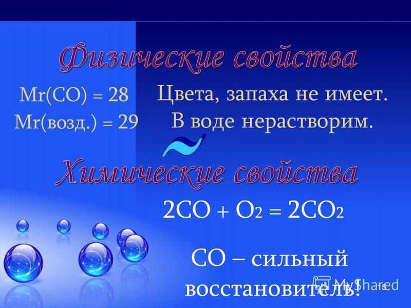 14 ПДК (СО) = 20 мг/м 3 Угарный газ - ядовитое вещество! 2С + О 2 = 2СО СО 2 + С = 2СО