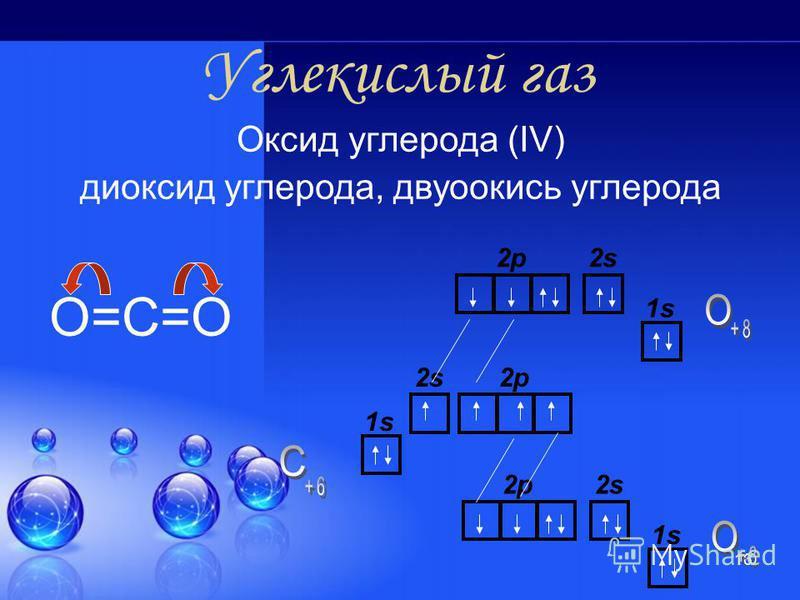 15 Мr(СО) = 28 2СО + О 2 = 2СО 2 Цвета, запаха не имеет. В воде нерастворим. СО – сильный восстановитель! Мr(возд.) = 29