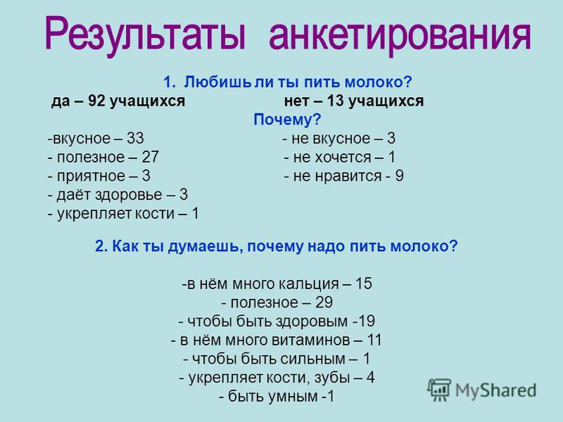 1. Любишь ли ты пить молоко? да – 92 учащихся нет – 13 учащихся Почему? -вкусное – 33 - не вкусное – 3 - полезное – 27 - не хочется – 1 - приятное – 3 - не нравится - 9 - даёт здоровье – 3 - укрепляет кости – 1 2. Как ты думаешь, почему надо пить мол