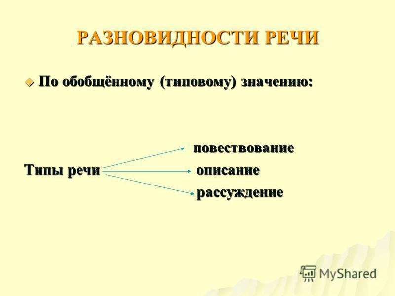 РАЗНОВИДНОСТИ РЕЧИ По обобщённому (типовому) значению: По обобщённому (типовому) значению: повествование повествование Типы речи описание рассуждение рассуждение