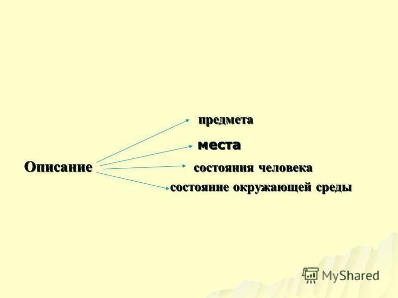 предмета предмета места места Описание состояния человека состояние окружающей среды состояние окружающей среды