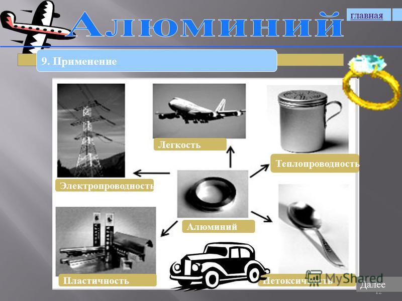 12 9. Применение Электропроводность Пластичность Алюминий Нетоксичность Теплопроводность Легкость главная Далее
