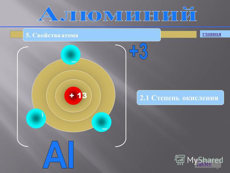8 5. Свойства атома 2.1 Степень окисления + 13 главная Далее