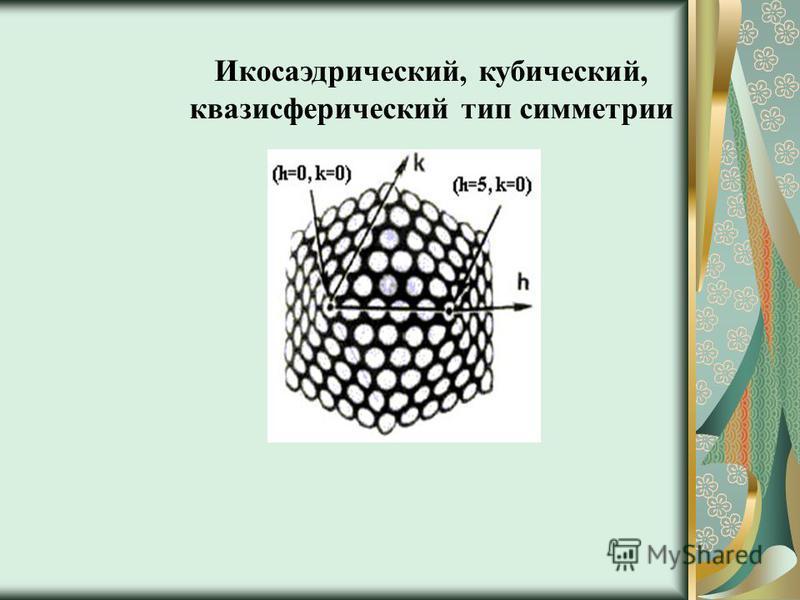 Икосаэдрический, кубический, квази сферический тип симметрии
