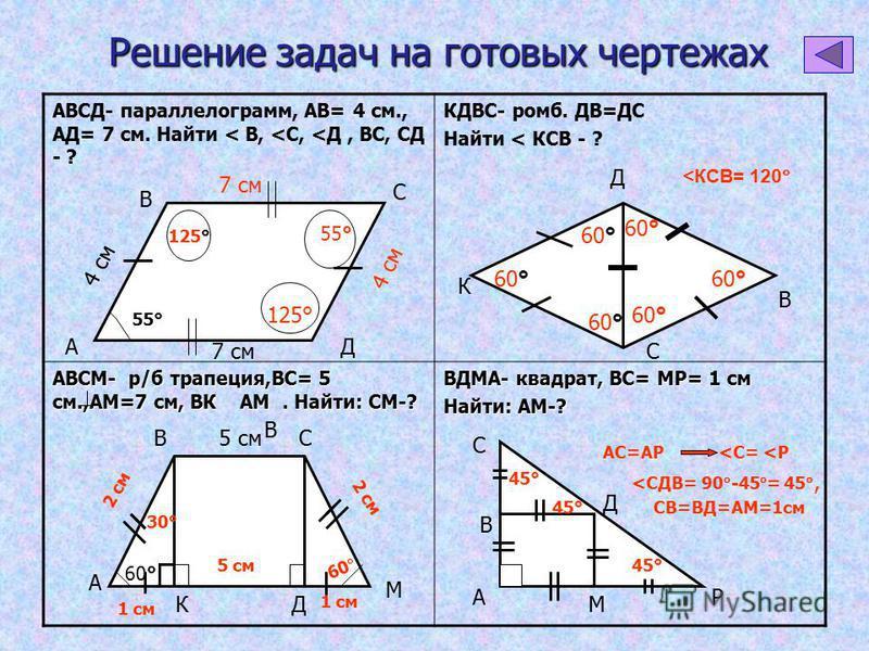 ПРАВИЛЬНЫЕ ОТВЕТЫ 1 вариант 2 вариант 1. Любой прямоугольник является: а) ромбом; б) квадратом; в) параллелограммом; г) нет правильного ответа. 1. Любой ромб является: а) квадратом; б) прямоугольником; в) параллелограммом; г) нет правильного ответа.