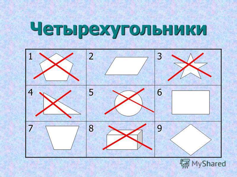 Определить номера клеток, в которых находятся четырехугольники ? Определить номера клеток, в которых находятся четырехугольники ? 123 456 789