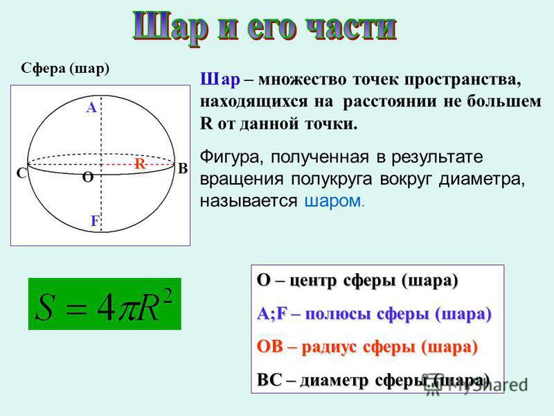 Решение:. V/ V/ Ответ:1125 Выполнила: Галиуллина М.Ф. (11Акл)