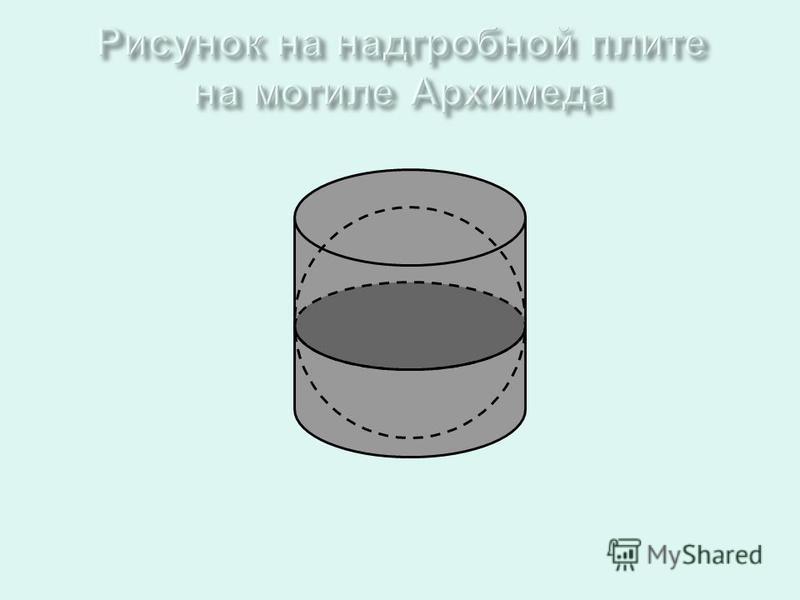 Архимед считал, что объем шара в 1,5 раза меньше объема описанного около него силиндра и что также относятся поверхности этих тел.