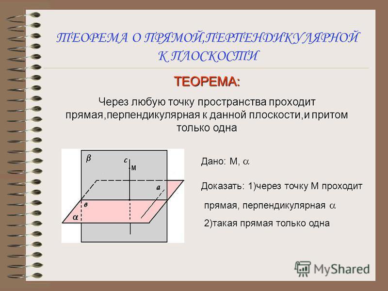 ДОКАЗАТЕЛЬСТВО Этап 1: 1) АО = ВО 2) АР =ВР, AQ = BQ 3) APQ = BPQ => APQ = BPQ 4) APL = BPL => AL = BL 5) Медиана OL ABL – высота, т.е. АВ OL или а OL Этап 2: m – произвольная прямая плоскости OL II m. Т.к. а OL, то а m => а