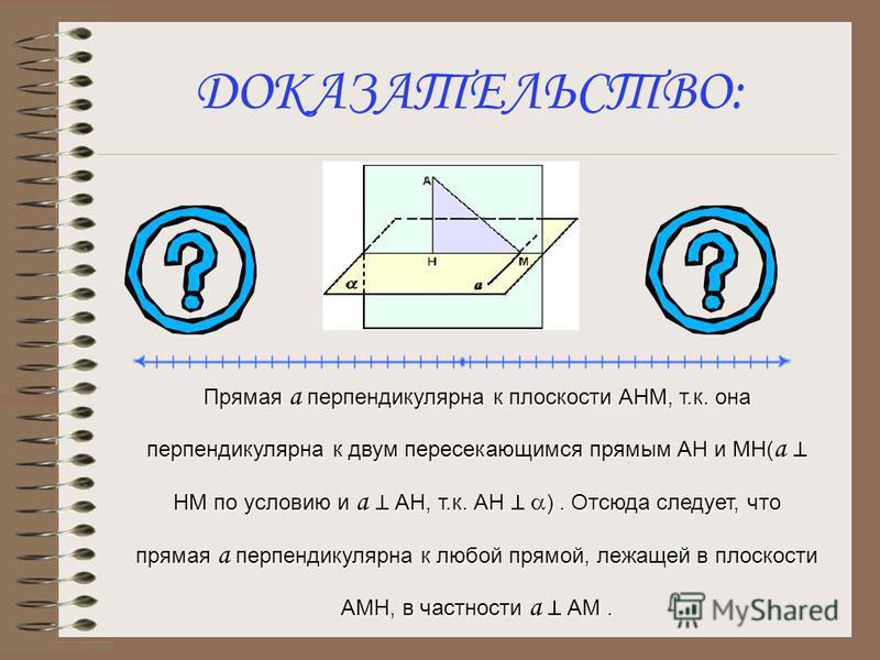 ТЕОРЕМА О ТРЁХ ПЕРПЕНДИКУЛЯРАХ ТЕОРЕМА: Прямая, проведенная в плоскости через основание наклонной перпендикулярно к её проекции на эту плоскость, перпендикулярна и к самой наклонной Дано:М а, АН-перпендикуляр,АМ - наклонная,НМ - проекция наклонной, а