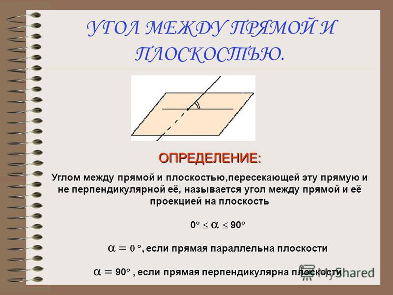 ДОКАЗАТЕЛЬСТВО 1) АН а => а АН а НМ (по условию) а НМ (по условию) =>=>=>=> а АНМ) 2) а АНМ), АМ АНМ) => а АМ
