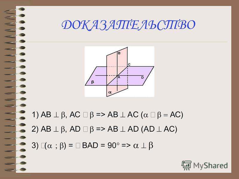 ПРИЗНАК ПЕРПЕНДИКУЛЯРНОСТИ ПЛОСКОСТЕЙ 1)Плоскости и пересекаются по некоторой прямой АС, причем АВ АС, так как по условию АВ, т.е. прямая АВ перпендикулярна к любой прямой, лежащей в плоскости. 2)Проведём в плоскости прямую АD, перпендикулярную к пря