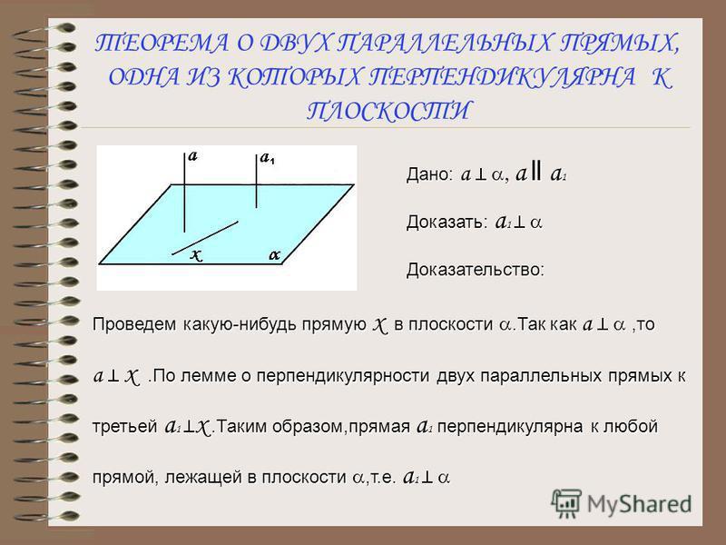 ТЕОРЕМЫ,УСТАНАВЛИВАЮЩИЕ СВЯЗЬ МЕЖДУ ПАРАЛЛЕЛЬНОСТЬЮ ПРЯМЫХ И ИХ ПЕРПЕНДИКУЛЯРНОСТЬЮ К ПЛОСКОСТИ Терема 1:Если одна из двух параллельных прямых перпендикулярна к плоскости,то и другая прямая перпендикулярна к этой плоскости Теорема 2: Если две прямые