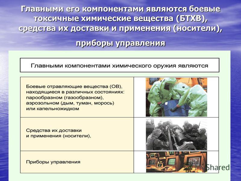 Главными его компонентами являются боевые токсичные химические вещества (БТХВ), средства их доставки и применения (носители), приборы управления