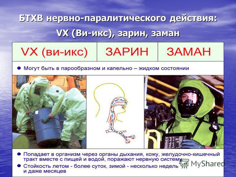 БТХВ нервно-паралитического действия: VX (Ви-икс), зарин, зоман
