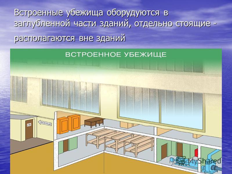 Встроенные убежища оборудуются в заглубленной части зданий, отдельно стоящие - располагаются вне зданий