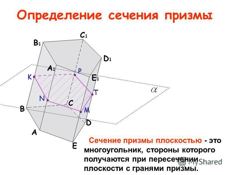 Определение сечения призмы A B D E A1A1 C1C1 B1B1 D1D1 E1E1 C M T P N K Сечение призмы плоскостью - это многоугольник, стороны которого получаются при пересечении плоскости с гранями призмы.