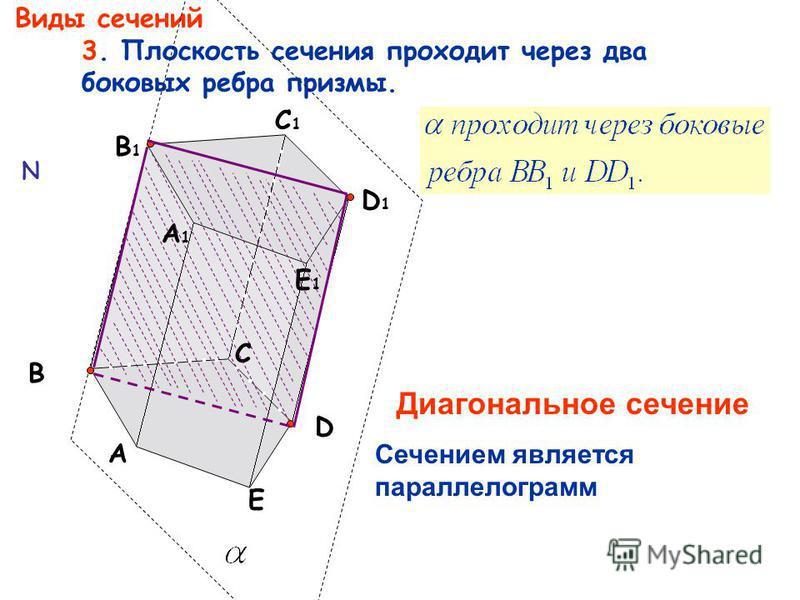Виды сечений 3. Плоскость сечения проходит через два боковых ребра призмы. A B D E A1A1 C1C1 B1B1 D1D1 E1E1 C N Диагональное сечение Сечением является параллелограмм