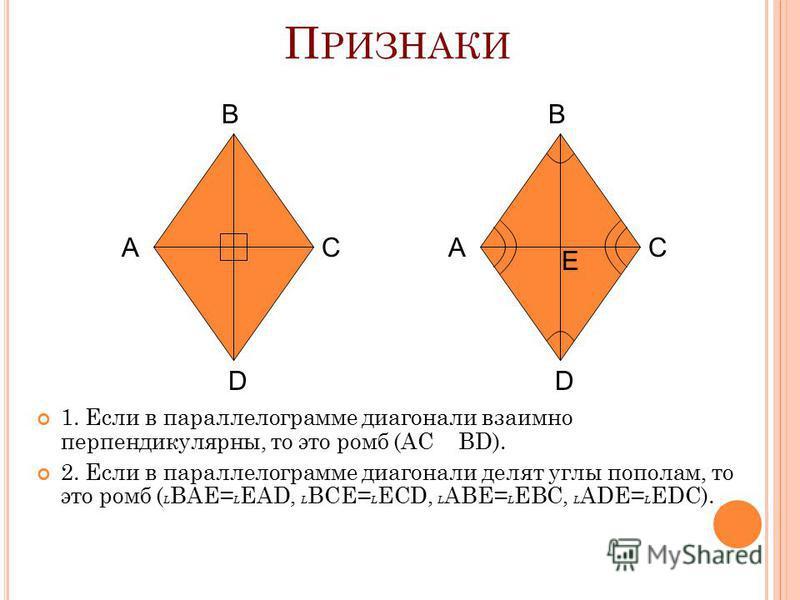 П РИЗНАКИ 1. Если в параллелограмме диагонали взаимно перпендикулярны, то это ромб (AC BD). 2. Если в параллелограмме диагонали делят углы пополам, то это ромб ( L BAE= L EAD, L BCE= L ECD, L ABE= L EBC, L ADE= L EDC). A B C D A B C D E