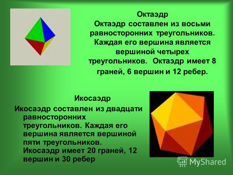 Октаэдр Октаэдр составлен из восьми равносторонних треугольников. Каждая его вершина является вершиной четырех треугольников. Октаэдр имеет 8 граней, 6 вершин и 12 ребер. Икосаэдр Икосаэдр составлен из двадцати равносторонних треугольников. Каждая ег