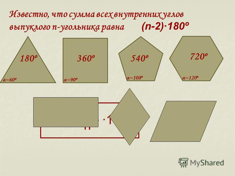 Известно, что сумма всех внутренних углов выпуклого n-угольника равна (n-2)·180º α=60ºα=90º α= n - 2 n ·180º α=108ºα=120º 180º360º540º 720º