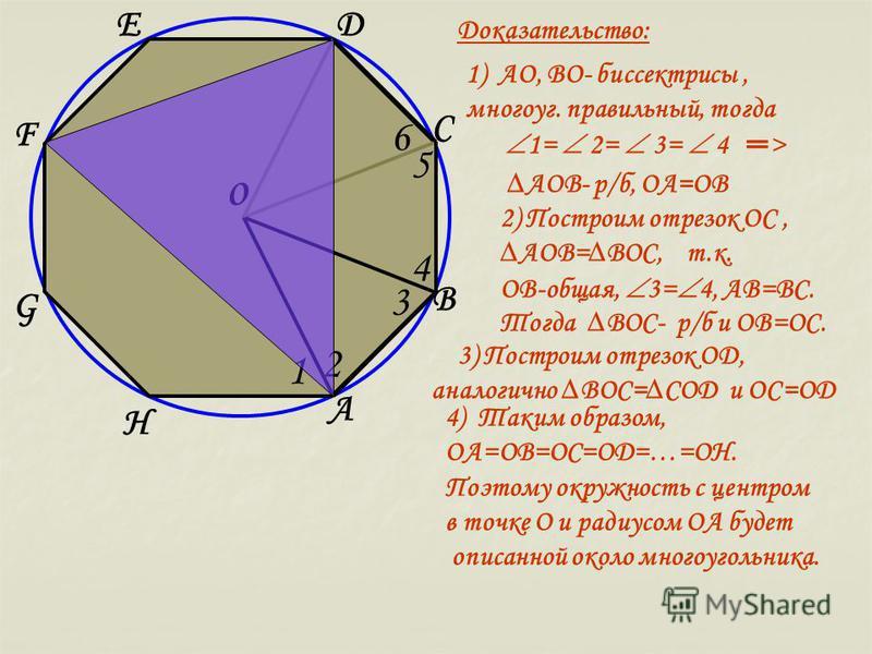 o 1 2 3 4 5 6 1) АО, ВО- биссектрисы, многоуг. правильный, тогда 1= 2= 3= 4 > АОВ- р/б, ОА=ОВ 2) Построим отрезок ОС, АОВ= ВОС, т.к. ОВ-общая, 3= 4, АВ=ВС. Тогда ВОС- р/б и ОВ=ОС. А В С D 3) Построим отрезок ОD, аналогично ВОС= СОD и ОС=ОD E F G H 4)