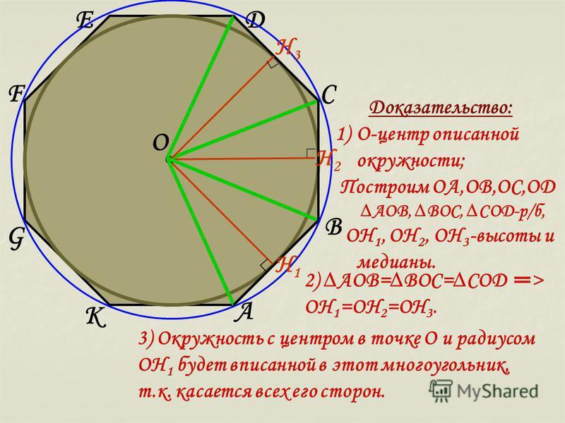 Доказательство: A B C DE F G K 1)О-центр описанной окружности; Построим ОА,ОВ,ОС,OD AOB, BOC, COD-р/б, OH 1, OH 2, OH 3 -высоты и медианы. 2) AOB= BOC= COD > OH 1 =OH 2 =OH 3. 3) Окружность с центром в точке О и радиусом OH 1 будет вписанной в этот м