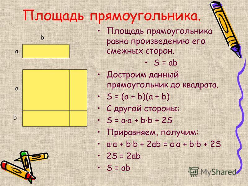 Площадь прямоугольника. Площадь прямоугольника равна произведению его смежных сторон. S = ab Достроим данный прямоугольник до квадрата. S = (a + b)(a + b) С другой стороны: S = a·a + b·b + 2S Приравняем, получим: a·a + b·b + 2ab = a·a + b·b + 2S 2S =