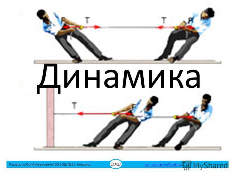 Динамика Помаскин Юрий Иванович МОУ СОШ 5 г. Кимовск yuri_pomaskin@mail.ruyuri_pomaskin@mail.ru