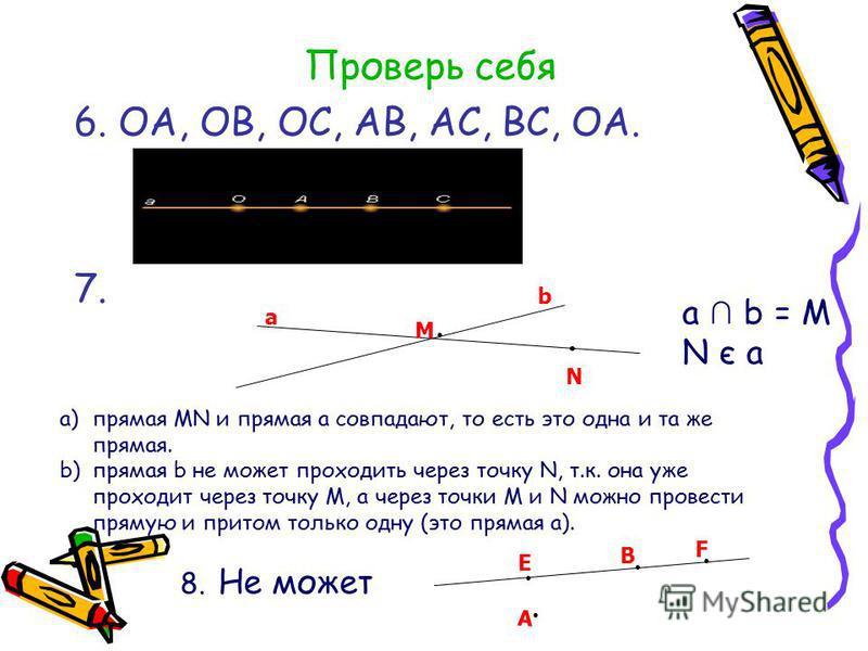 Проверь себя 6. ОА, ОВ, ОС, АВ, АС, ВС, ОА. 7. М a b N a b = М N є a a)прямая МN и прямая a совпадают, то есть это одна и та же прямая. b)прямая b не может проходить через точку N, т.к. она уже проходит через точку M, а через точки М и N можно провес