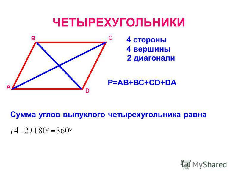 ЧЕТЫРЕХУГОЛЬНИКИ 4 стороны А В С D 4 вершины 2 диагонали Р=АВ+ВС+СD+DA Сумма углов выпуклого четырехугольника равна