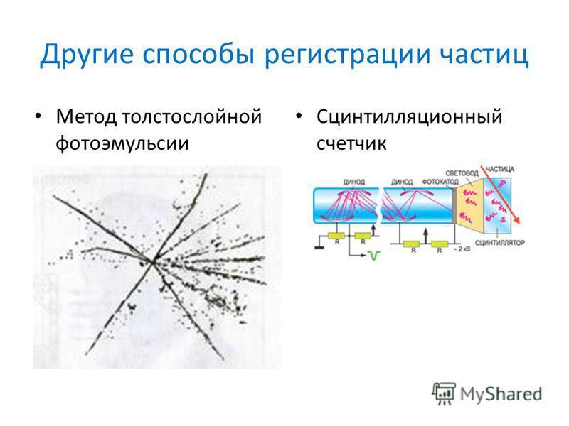 Другие способы регистрации частиц Метод толстослойной фотоэмульсии Сцинтилляционный счетчик