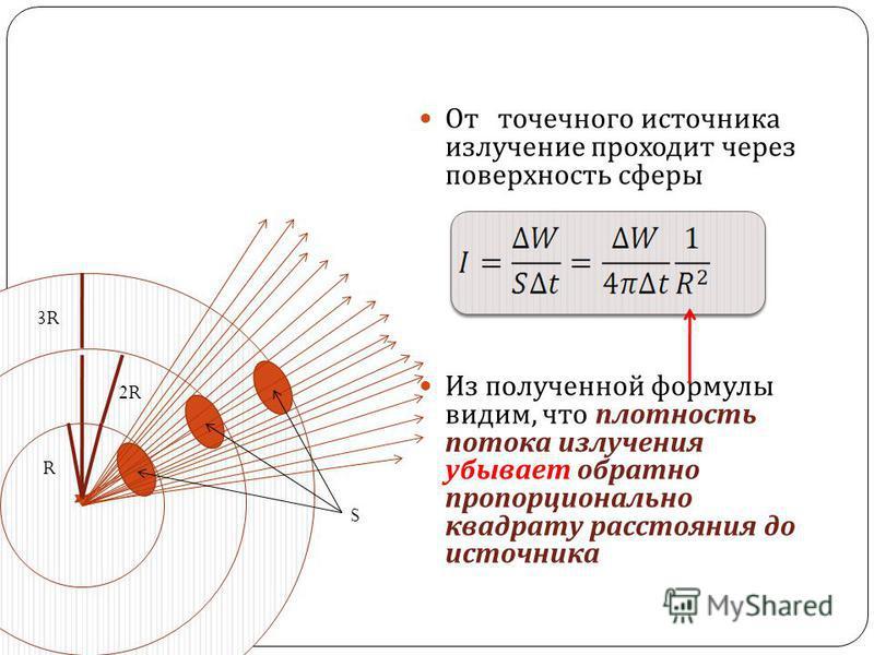 От точечного источника излучение проходит через поверхность сферы Из полученной формулы видим, что плотность потока излучения убывает обратно пропорционально квадрату расстояния до источника R 2R 3R S