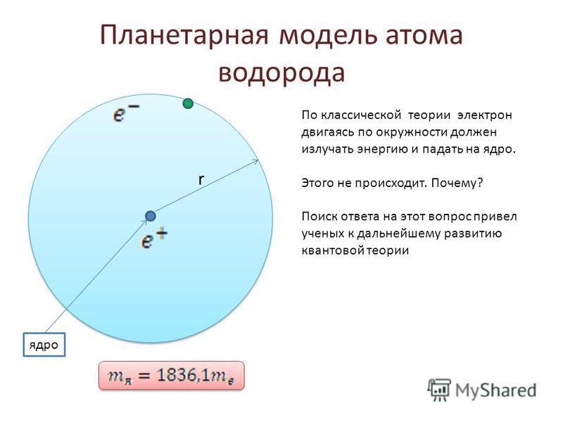 Планетарная модель атома водорода r ядро По классической теории электрон двигаясь по окружности должен излучать энергию и падать на ядро. Этого не происходит. Почему? Поиск ответа на этот вопрос привел ученых к дальнейшему развитию квантовой теории