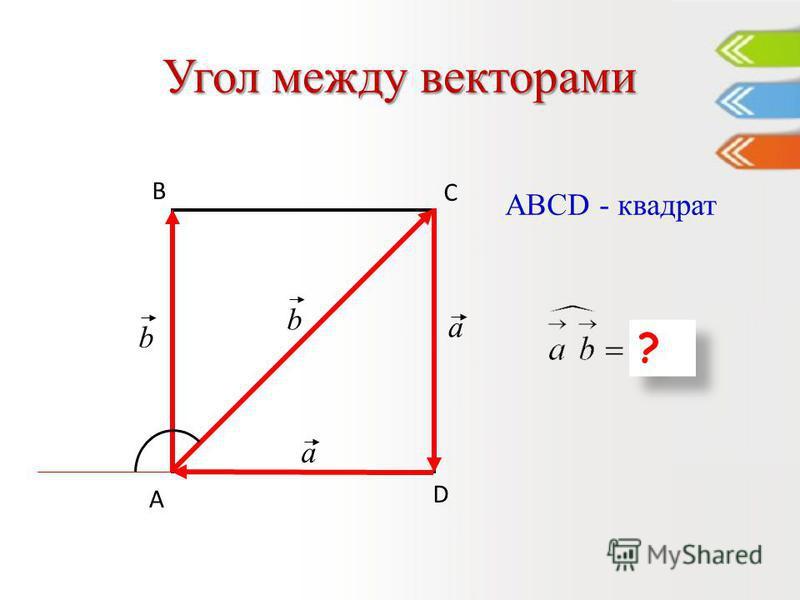 Угол между векторами D С В А ABCD - квадрат a b ? ? b a