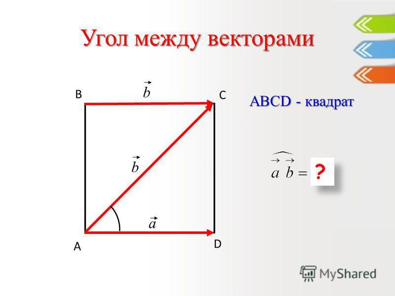 Угол между векторами D С В А ABCD - квадрат a b ? ? b