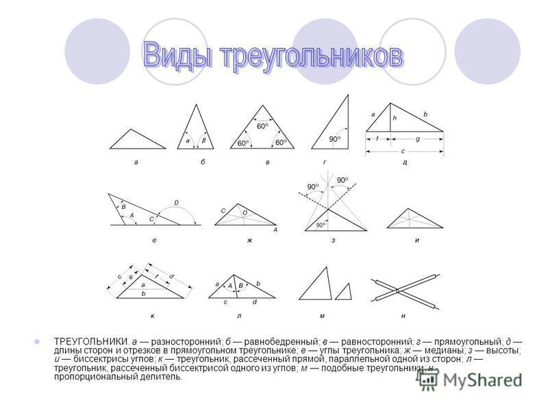 ТРЕУГОЛЬНИКИ. а разносторонний; б равнобедренный; в равносторонний; г прямоугольный; д длины сторон и отрезков в прямоугольном треугольнике; е углы треугольника; ж медианы; з высоты; и биссектрисы углов; к треугольник, рассеченный прямой, параллельно