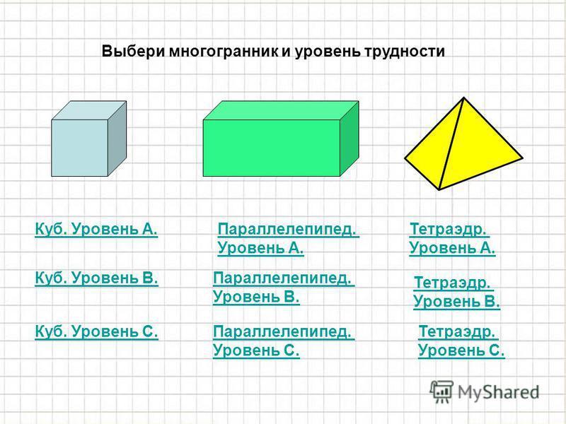 Куб. Уровень А. Куб. Уровень В. Куб. Уровень С. Параллелепипед. Уровень А. Параллелепипед. Уровень В. Параллелепипед. Уровень С. Тетраэдр. Уровень А. Тетраэдр. Уровень В. Тетраэдр. Уровень С. Выбери многогранник и уровень трудности