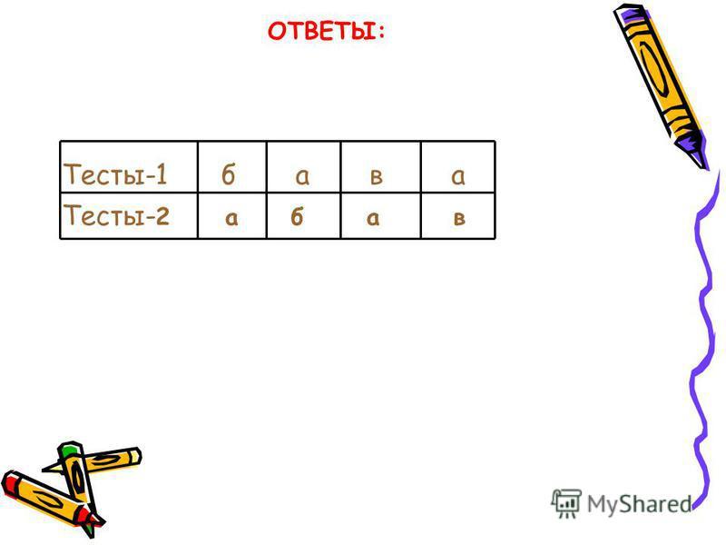ОТВЕТЫ: Тесты-1 б а в а Тесты- 2 а б а в