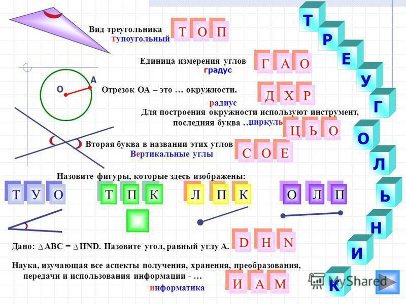 Л О У Н градус Вторая буква в названии этих углов Т Р Е Г Ь И К Т Т Г Г Р Р Вид треугольника тупоугольный Отрезок ОА – это … окружности. радиус Единица измерения углов Вертикальные углы Е Е Дано: АВС = НND. Назовите угол, равный углу А. Назовите фигу
