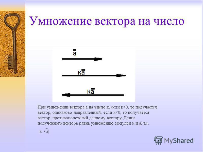 Умножение вектора на число При умножении вектора а на число к, если к>0, то получается вектор, одинаково направленный, если к<0, то получается вектор, противоположный данному вектору. Длина полученного вектора равна умножению модулей к и а, т.е. |к|